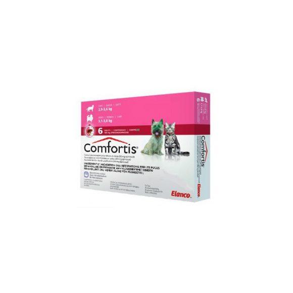 COMFORTIS 180MG - (6 COMPRIMIDOS)-0