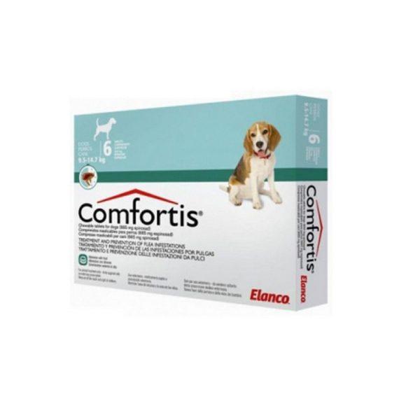 COMFORTIS 665MG - (6 COMPRIMIDOS)-0